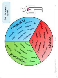 Keys to writing a good scholarship essay